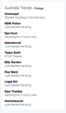 Sensis trending